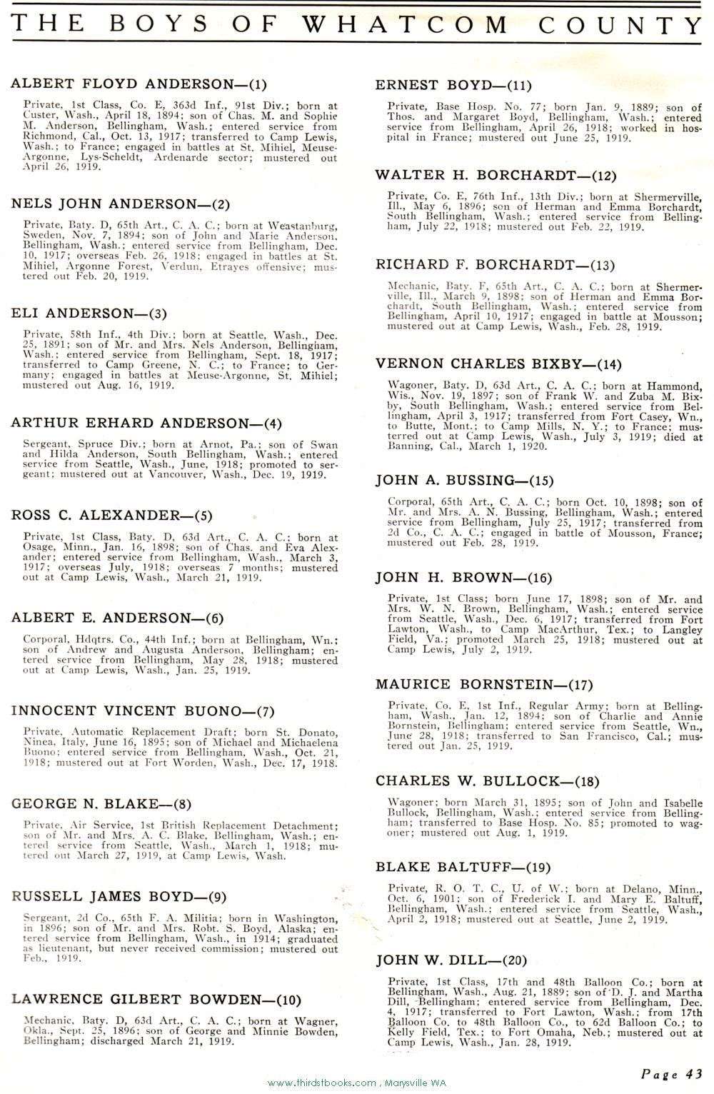 What Co WW1 Servicemen Index