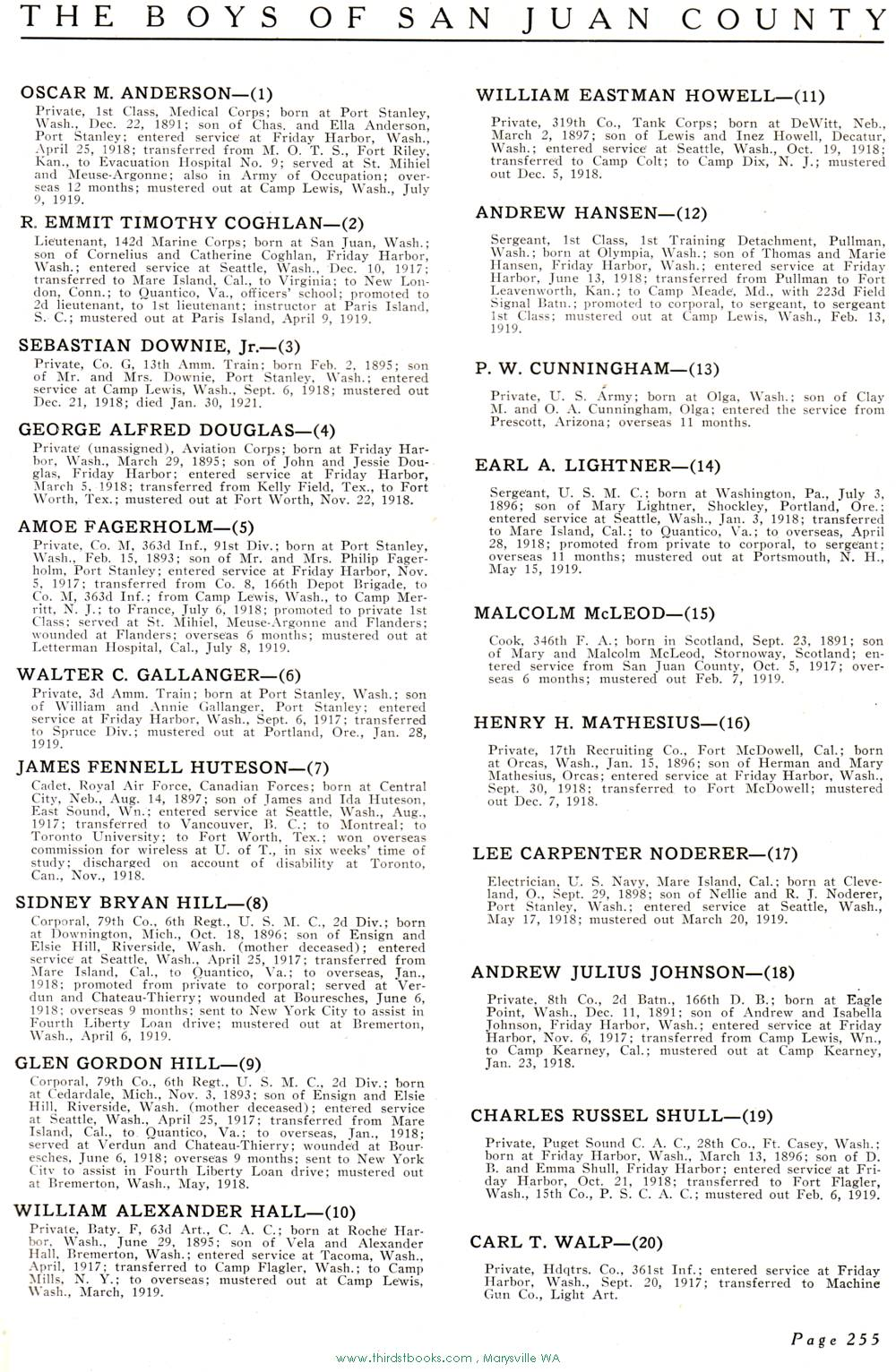 What Co WW1 Servicemen Index